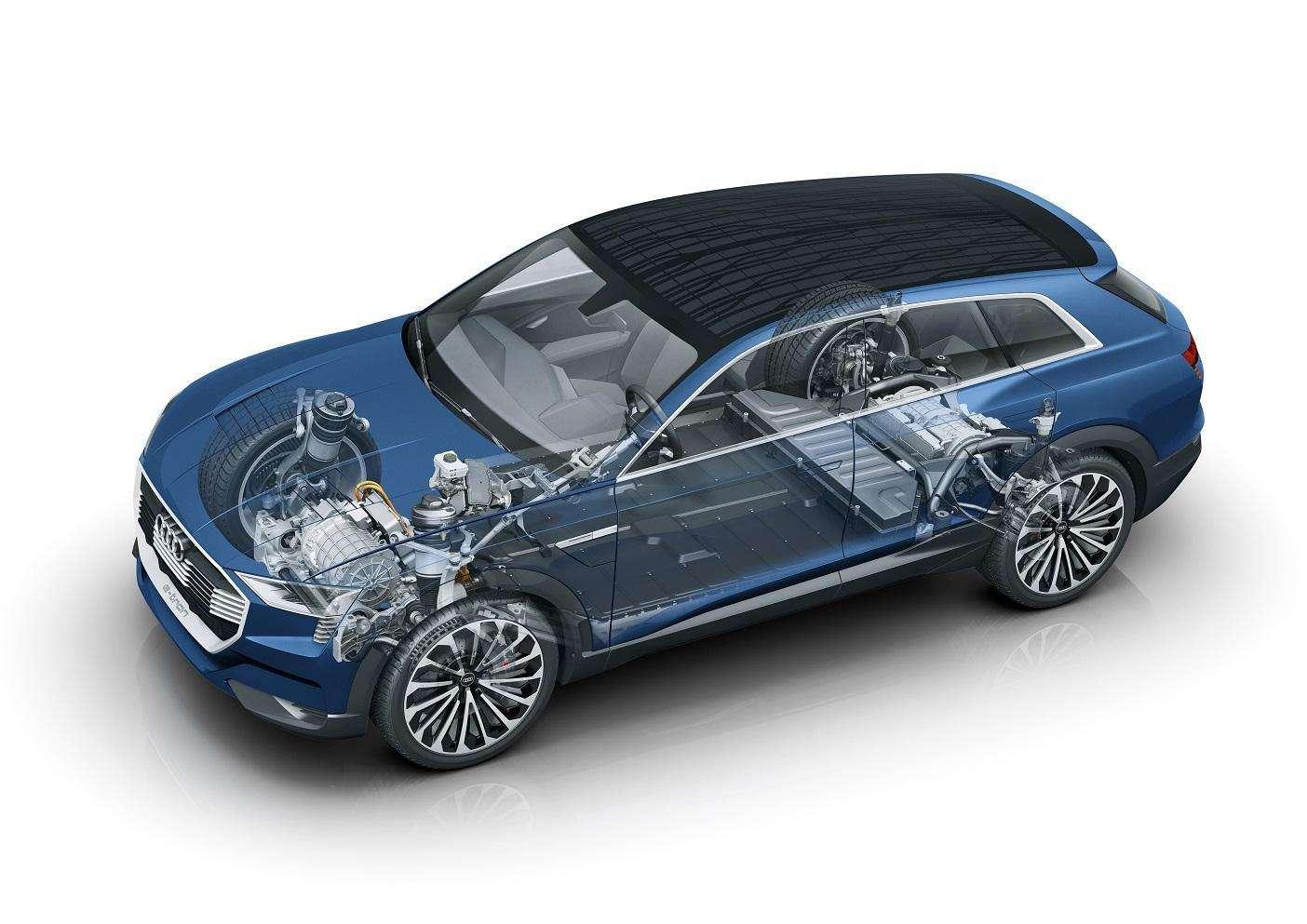 MINDSET - MODERN TALKING The Audi e-tron quattro concept